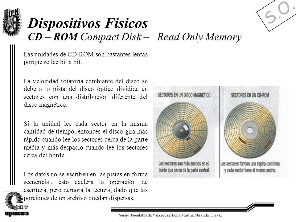 S.O. Sergio Fuenlabrada Velázquez, Edna Martha Miranda Chávez Las unidades de CD-ROM son bastantes lentas porque se lee bit a bit. La velocidad rotato