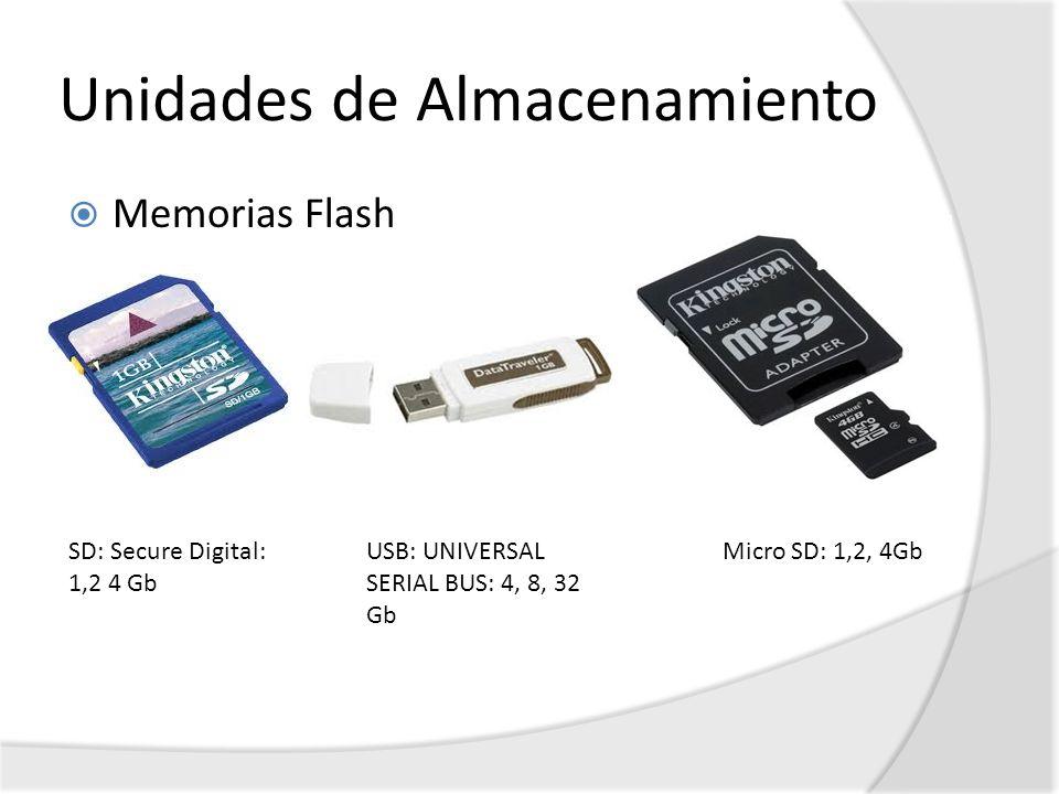 Unidades de Almacenamiento Memorias Flash SD: Secure Digital: 1,2 4 Gb USB: UNIVERSAL SERIAL BUS: 4, 8, 32 Gb Micro SD: 1,2, 4Gb