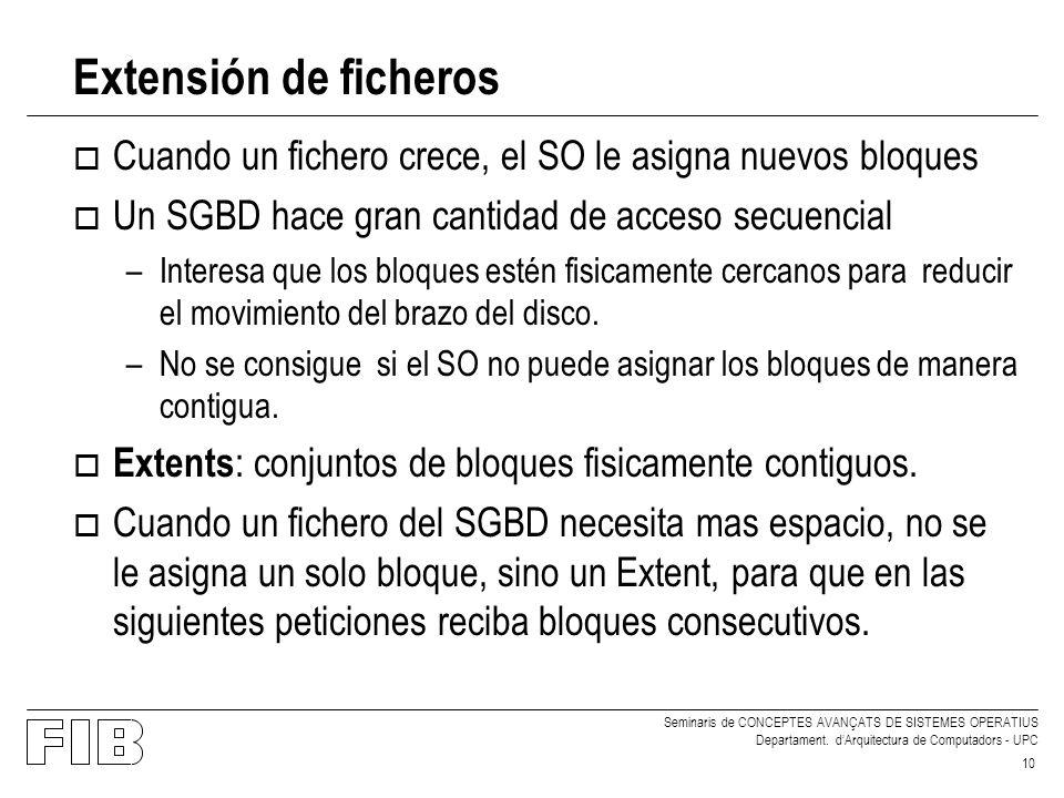 Seminaris de CONCEPTES AVANÇATS DE SISTEMES OPERATIUS Departament.