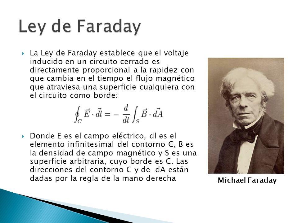 La Ley de Faraday establece que el voltaje inducido en un circuito cerrado es directamente proporcional a la rapidez con que cambia en el tiempo el flujo magnético que atraviesa una superficie cualquiera con el circuito como borde: Donde E es el campo eléctrico, dl es el elemento infinitesimal del contorno C, B es la densidad de campo magnético y S es una superficie arbitraria, cuyo borde es C.