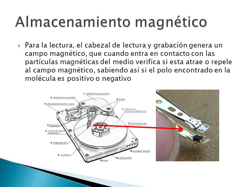 Como ejemplo de dispositivos de almacenamiento por medio magnético, podemos citar los Discos Rígidos (también conocidos con HDs, hard disks o discos duros), los Disquetes (también conocidos como discos flexibles o floppy disks), los Tape Backups, las cintas DAT, entre otros