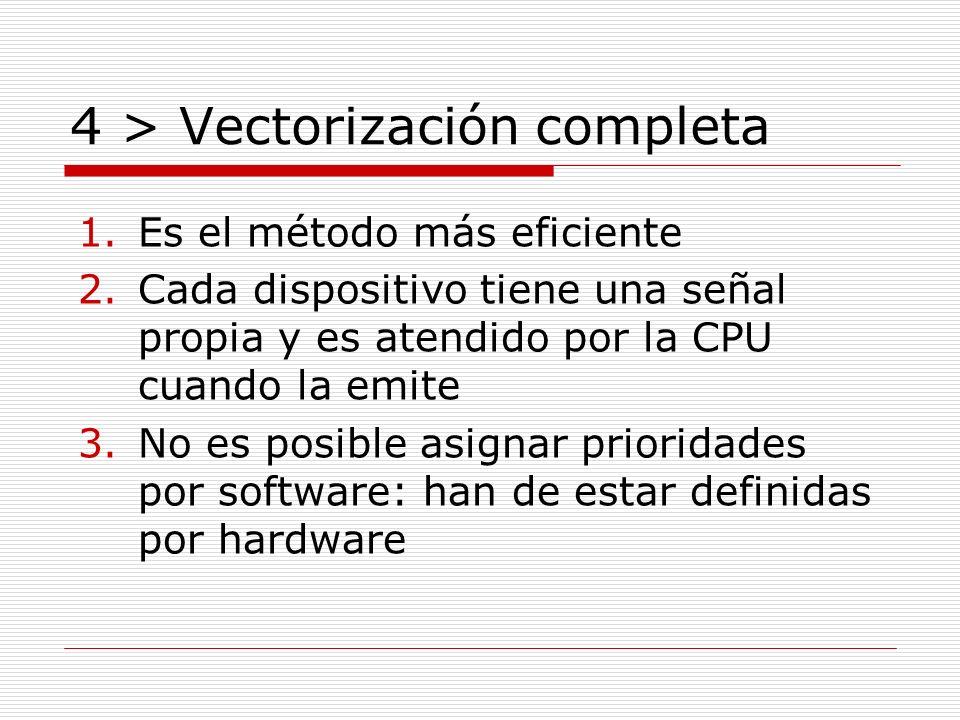 4 > Vectorización completa 1.Es el método más eficiente 2.Cada dispositivo tiene una señal propia y es atendido por la CPU cuando la emite 3.No es posible asignar prioridades por software: han de estar definidas por hardware