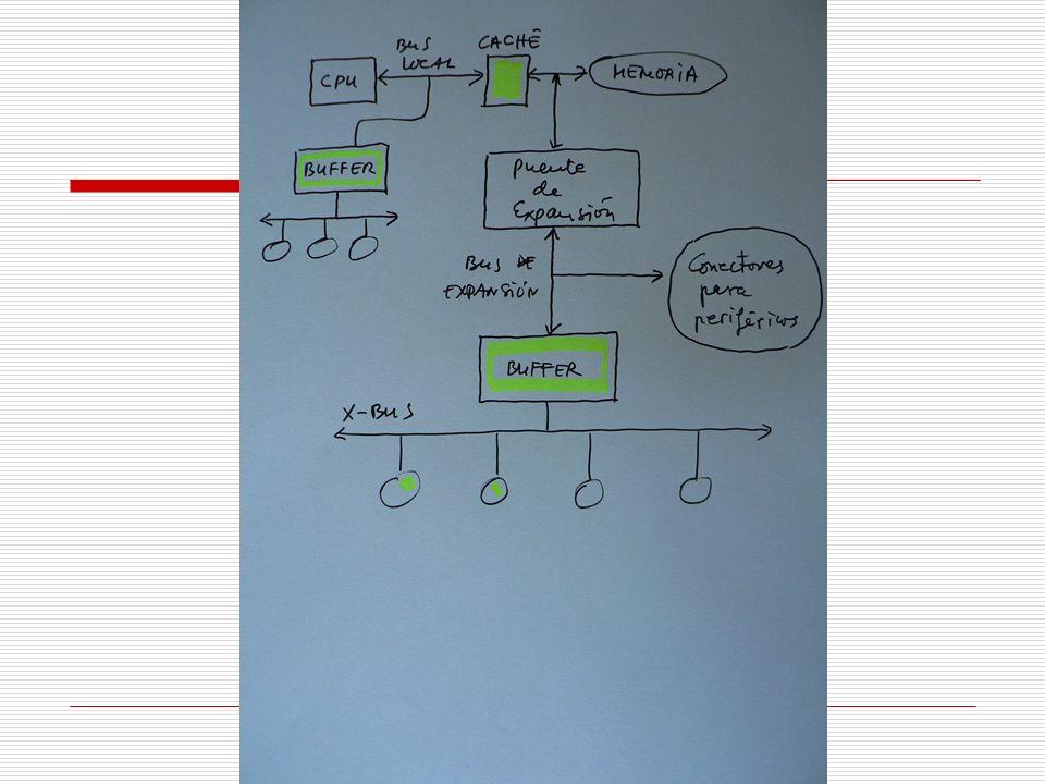 Secuencia de sucesos El CPI recibe por las líneas irx una o varias señales de periféricos Cada línea activa un bit en un registro especial llamado IRR El chip evalúa las prioridades, y selecciona una interrupción Toma el bit que corresponde y lo pasa a otro registro, llamado ISR (sigue…)