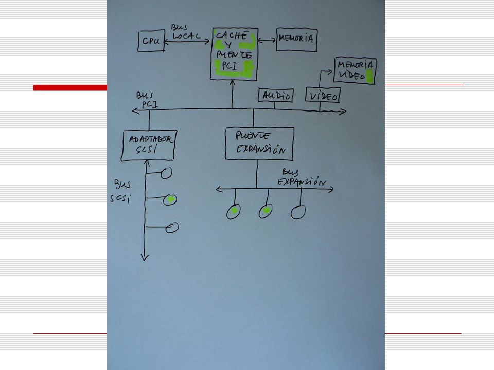 Interrupciones Un mecanismo mediante el cual un periférico requiere la atención de la cpu Requiere apoyo hardware, sobre todo para implementar las prioridades
