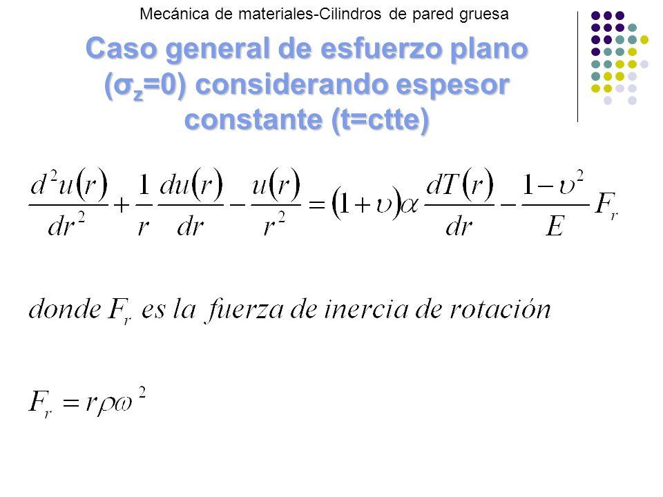 Caso general de esfuerzo plano (σ z =0) considerando espesor constante (t=ctte) Mecánica de materiales-Cilindros de pared gruesa