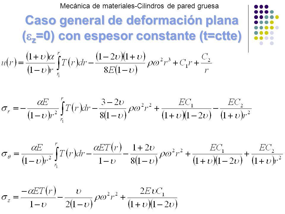 Caso general de deformación plana ( z =0) con espesor constante (t=ctte) Mecánica de materiales-Cilindros de pared gruesa
