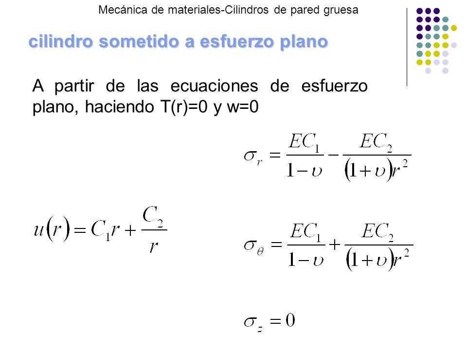 cilindro sometido a esfuerzo plano Mecánica de materiales-Cilindros de pared gruesa A partir de las ecuaciones de esfuerzo plano, haciendo T(r)=0 y w=0