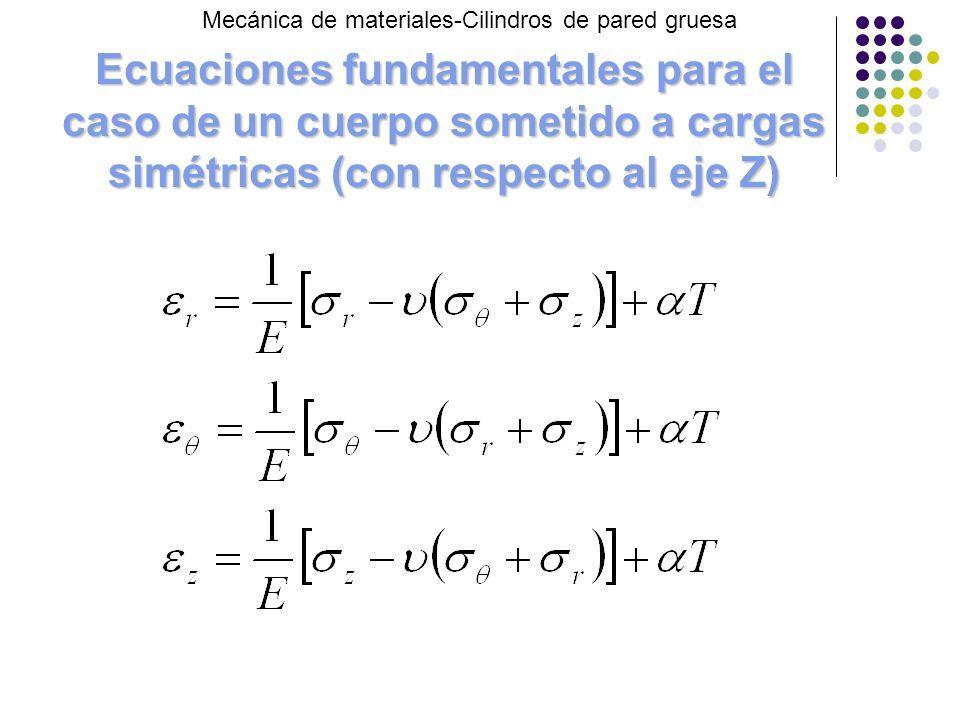 Ecuaciones fundamentales para el caso de un cuerpo sometido a cargas simétricas (con respecto al eje Z) Mecánica de materiales-Cilindros de pared gruesa