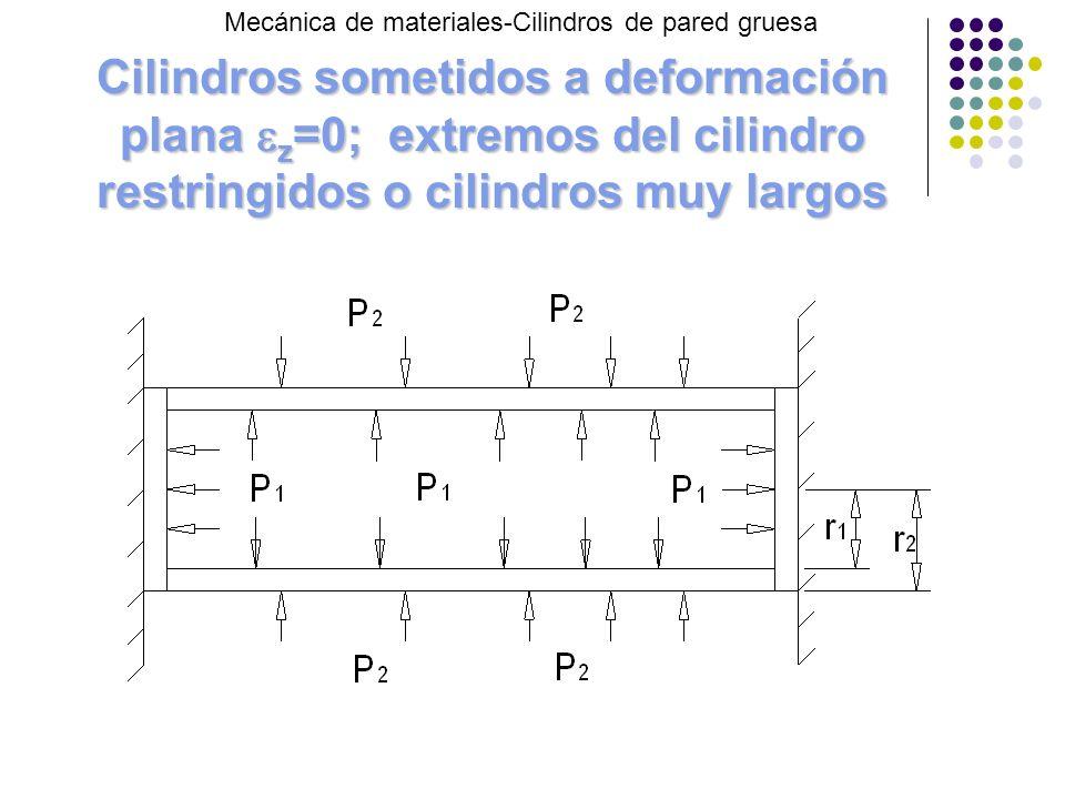 Cilindros sometidos a deformación plana z =0; extremos del cilindro restringidos o cilindros muy largos Mecánica de materiales-Cilindros de pared gruesa