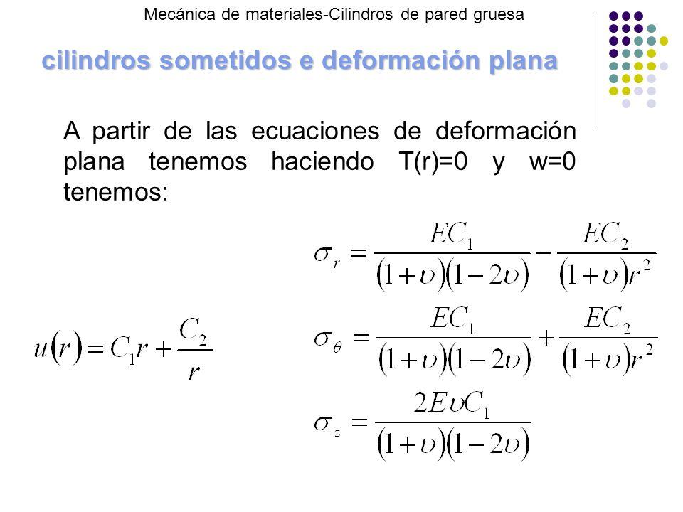 cilindros sometidos e deformación plana Mecánica de materiales-Cilindros de pared gruesa A partir de las ecuaciones de deformación plana tenemos haciendo T(r)=0 y w=0 tenemos: