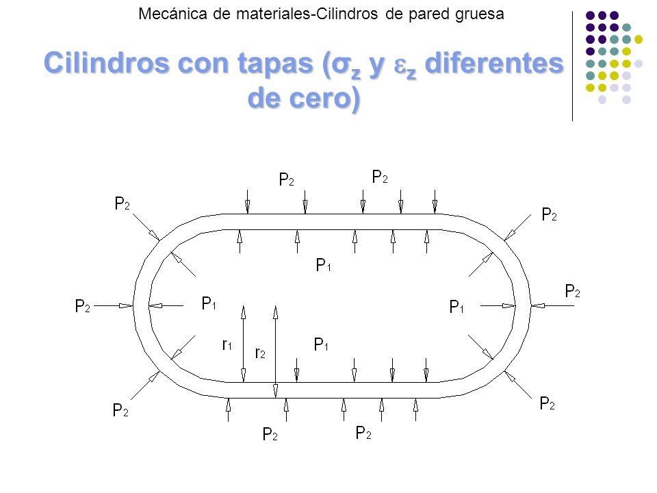 Cilindros con tapas (σ z y z diferentes de cero) Mecánica de materiales-Cilindros de pared gruesa