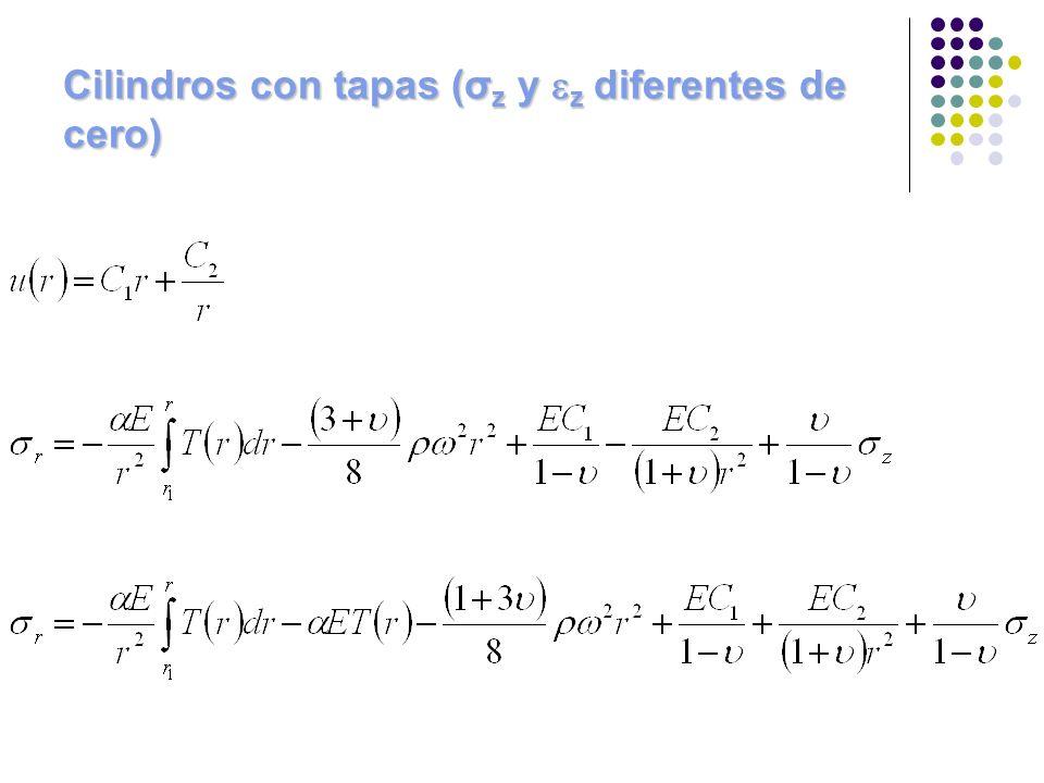 Cilindros con tapas (σ z y z diferentes de cero)