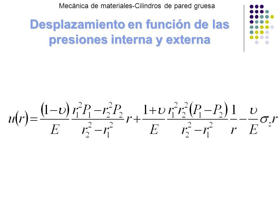 Desplazamiento en función de las presiones interna y externa Mecánica de materiales-Cilindros de pared gruesa
