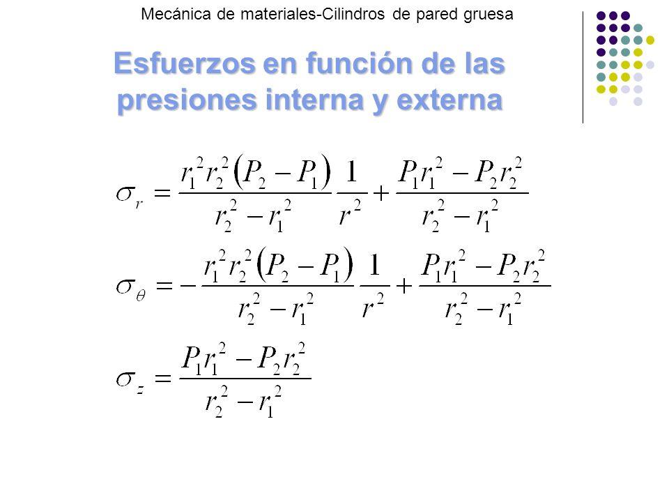 Esfuerzos en función de las presiones interna y externa Mecánica de materiales-Cilindros de pared gruesa