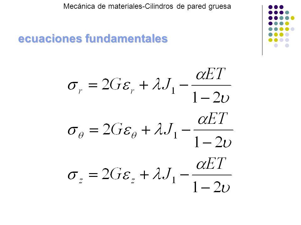 ecuaciones fundamentales Mecánica de materiales-Cilindros de pared gruesa