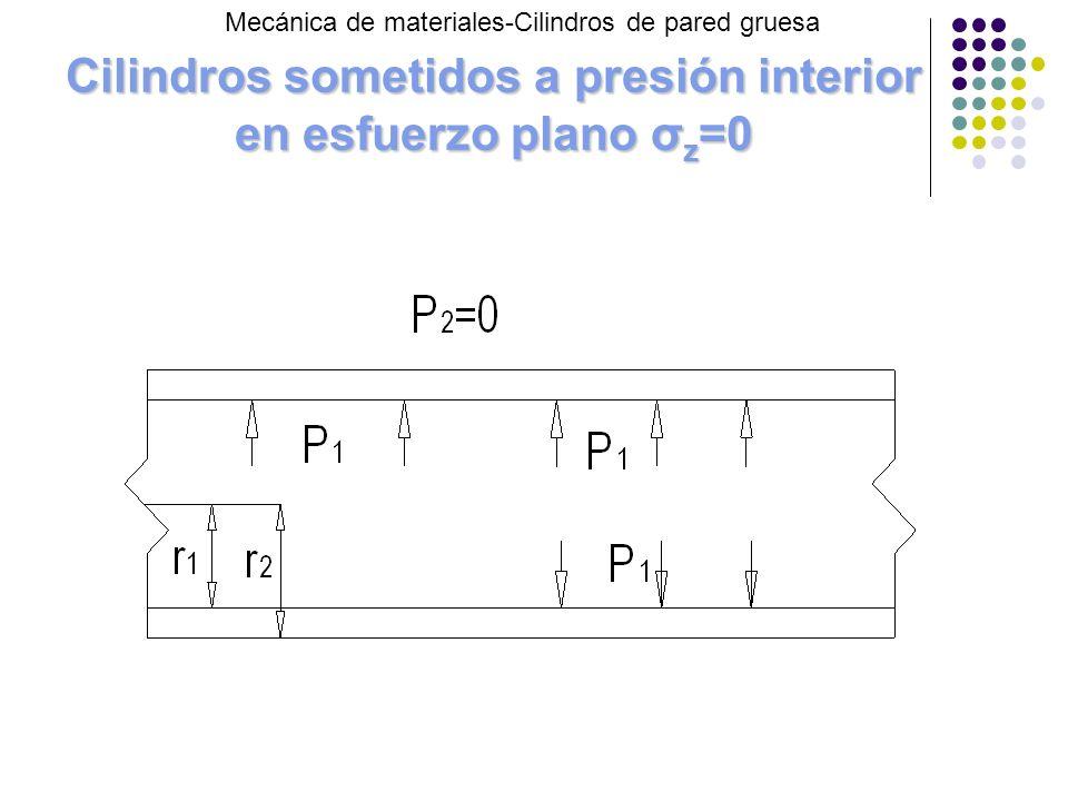 Cilindros sometidos a presión interior en esfuerzo plano σ z =0 Mecánica de materiales-Cilindros de pared gruesa