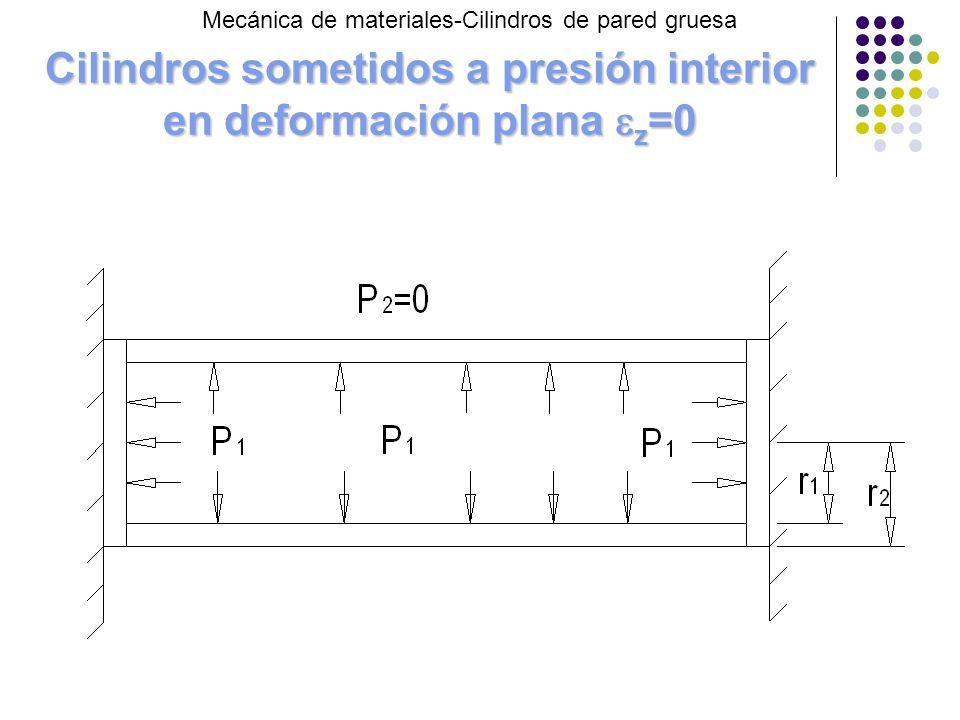 Cilindros sometidos a presión interior en deformación plana z =0 Mecánica de materiales-Cilindros de pared gruesa