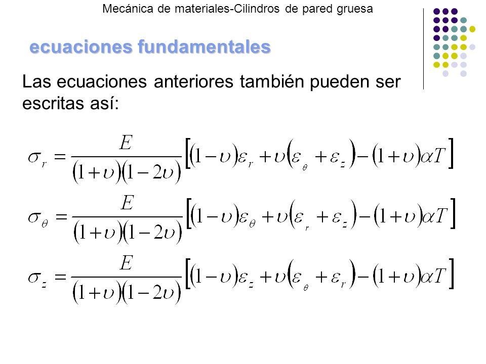 ecuaciones fundamentales Mecánica de materiales-Cilindros de pared gruesa Las ecuaciones anteriores también pueden ser escritas así: