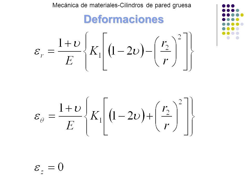 Deformaciones