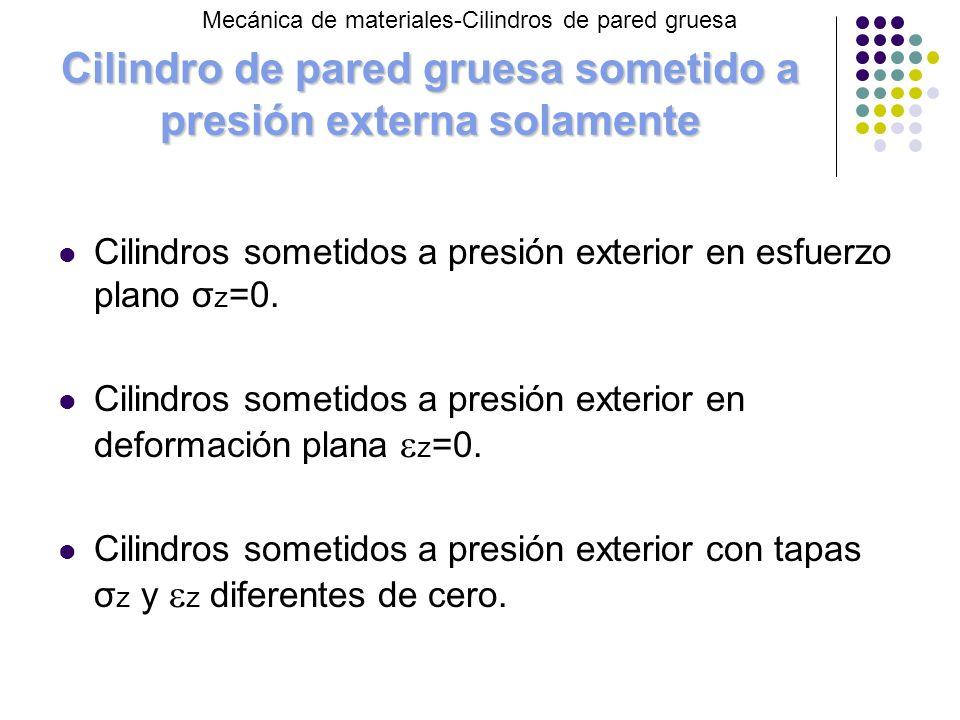 Cilindro de pared gruesa sometido a presión externa solamente Cilindros sometidos a presión exterior en esfuerzo plano σ z =0.