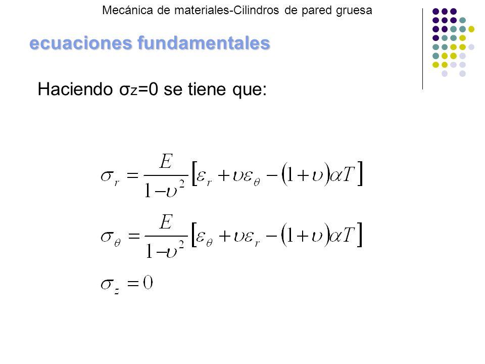 ecuaciones fundamentales Haciendo σ z =0 se tiene que: Mecánica de materiales-Cilindros de pared gruesa