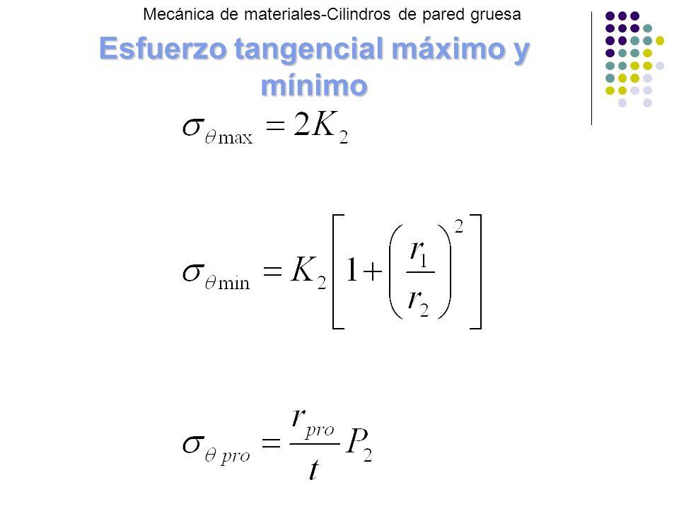 Esfuerzo tangencial máximo y mínimo Mecánica de materiales-Cilindros de pared gruesa