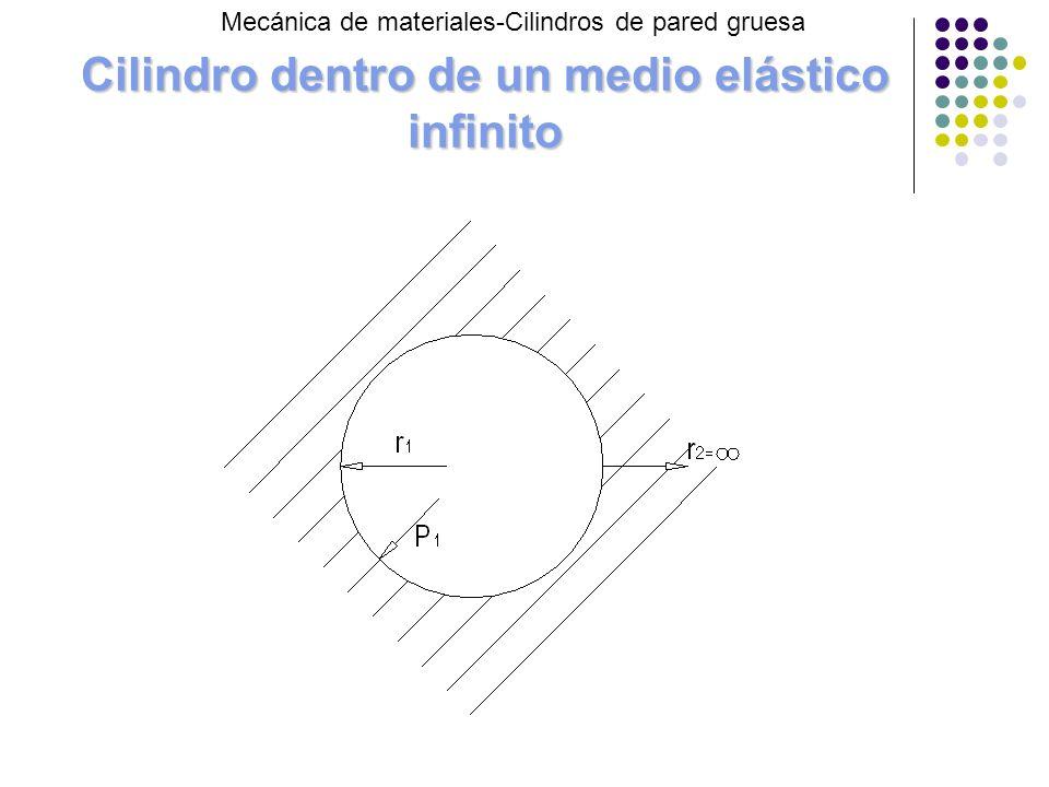Cilindro dentro de un medio elástico infinito Mecánica de materiales-Cilindros de pared gruesa