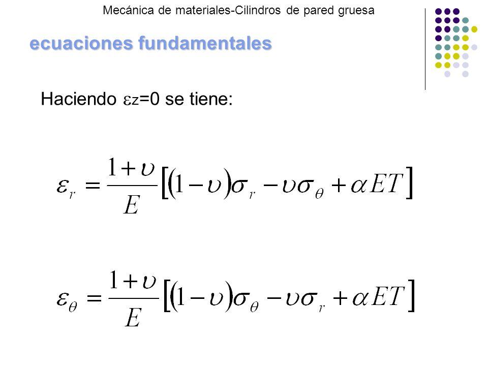 Haciendo z =0 se tiene: ecuaciones fundamentales Mecánica de materiales-Cilindros de pared gruesa
