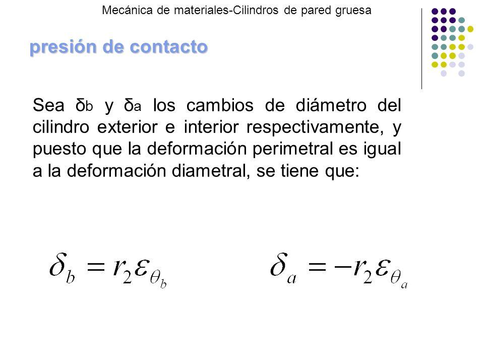 presión de contacto Mecánica de materiales-Cilindros de pared gruesa Sea δ b y δ a los cambios de diámetro del cilindro exterior e interior respectivamente, y puesto que la deformación perimetral es igual a la deformación diametral, se tiene que: