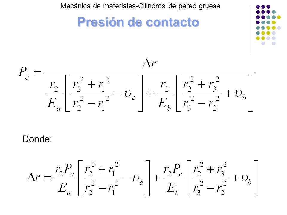 Presión de contacto Donde: Mecánica de materiales-Cilindros de pared gruesa