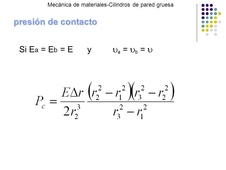presión de contacto Si E a = E b = E y a = b = Mecánica de materiales-Cilindros de pared gruesa