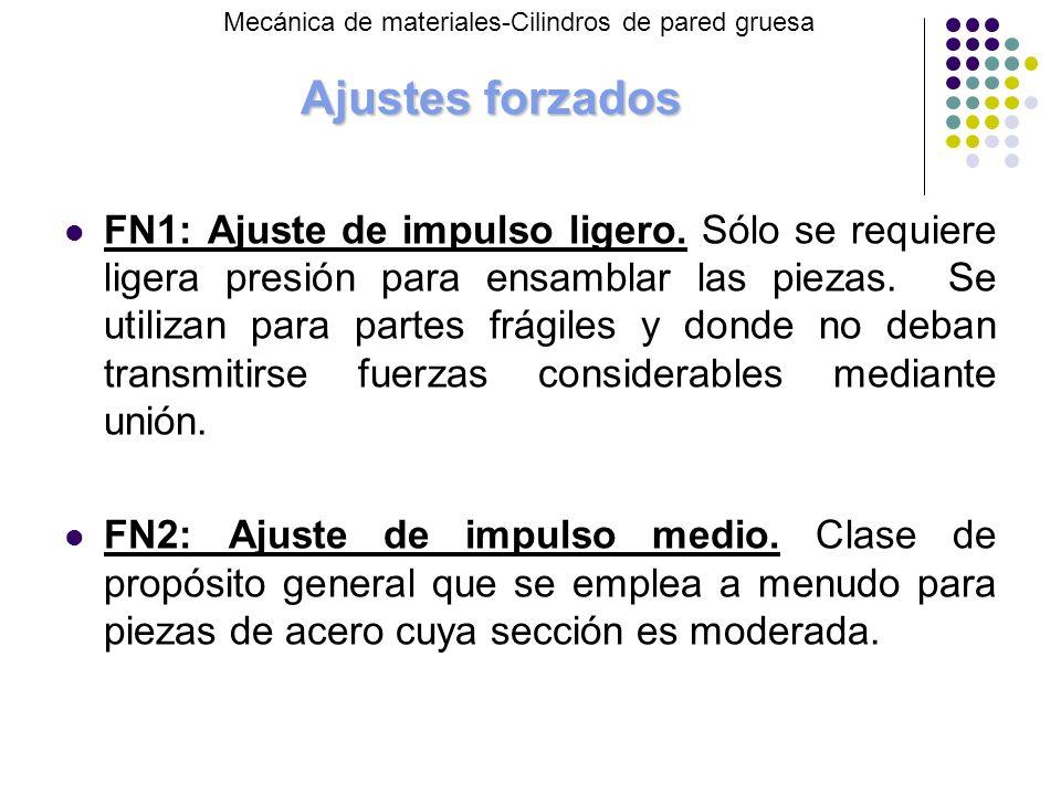 Ajustes forzados FN1: Ajuste de impulso ligero.