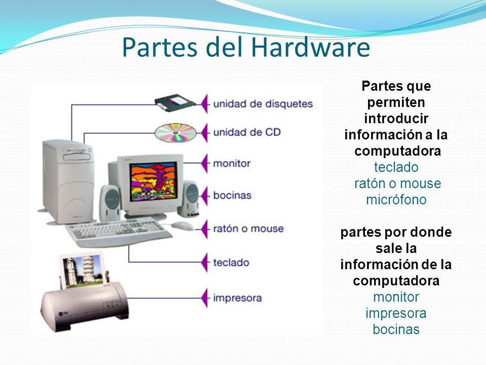 Partes del Hardware Partes que permiten introducir información a la computadora teclado ratón o mouse micrófono partes por donde sale la información de la computadora monitor impresora bocinas
