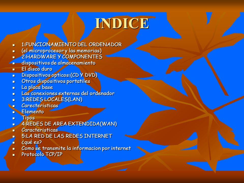 INDICE 1:FUNCIONAMIENTO DEL ORDENADOR 1:FUNCIONAMIENTO DEL ORDENADOR (el microprocesor y las memorias) (el microprocesor y las memorias) 2:HARDWARE Y COMPONENTES 2:HARDWARE Y COMPONENTES dispositivos de almacenamiento dispositivos de almacenamiento El disco duro El disco duro Dispositivos opticos:(CD Y DVD) Dispositivos opticos:(CD Y DVD) Otros dispositivos portatiles Otros dispositivos portatiles La placa base La placa base Las conexiones externas del ordenador Las conexiones externas del ordenador 3:REDES LOCALES(LAN) 3:REDES LOCALES(LAN) Carecteristicas Carecteristicas Elemento Elemento Tipos Tipos 4:REDES DE AREA EXTENDIDA(WAN) 4:REDES DE AREA EXTENDIDA(WAN) Caracteristicas Caracteristicas 5:LA RED DE LAS REDES INTERNET 5:LA RED DE LAS REDES INTERNET ¿qué es.
