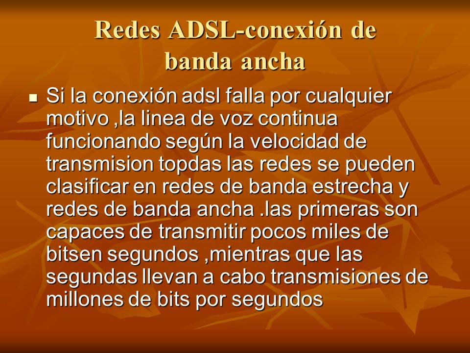 Redes ADSL-conexión de banda ancha Si la conexión adsl falla por cualquier motivo,la linea de voz continua funcionando según la velocidad de transmision topdas las redes se pueden clasificar en redes de banda estrecha y redes de banda ancha.las primeras son capaces de transmitir pocos miles de bitsen segundos,mientras que las segundas llevan a cabo transmisiones de millones de bits por segundos Si la conexión adsl falla por cualquier motivo,la linea de voz continua funcionando según la velocidad de transmision topdas las redes se pueden clasificar en redes de banda estrecha y redes de banda ancha.las primeras son capaces de transmitir pocos miles de bitsen segundos,mientras que las segundas llevan a cabo transmisiones de millones de bits por segundos
