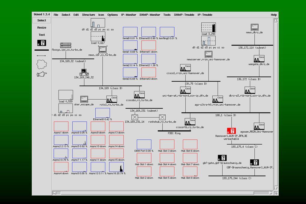 * HERRAMIENTAS: Scotty - Paquete basado en TCL que permite crear programas específicos a las necesidades de la red propia. - Emplea un API de alto niv