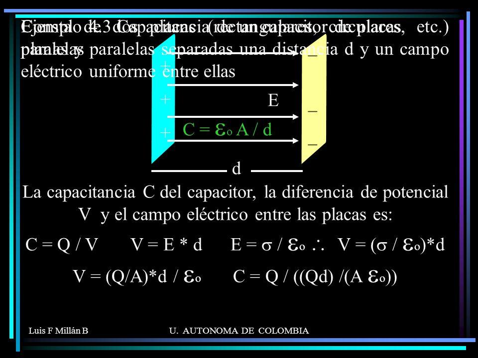 Luis F Millán BU. AUTONOMA DE COLOMBIA Ejemplo 4.3 Capacitancia de un capacitor de placas paralelas d ++++++ Consta de dos placas (rectangulares, circ