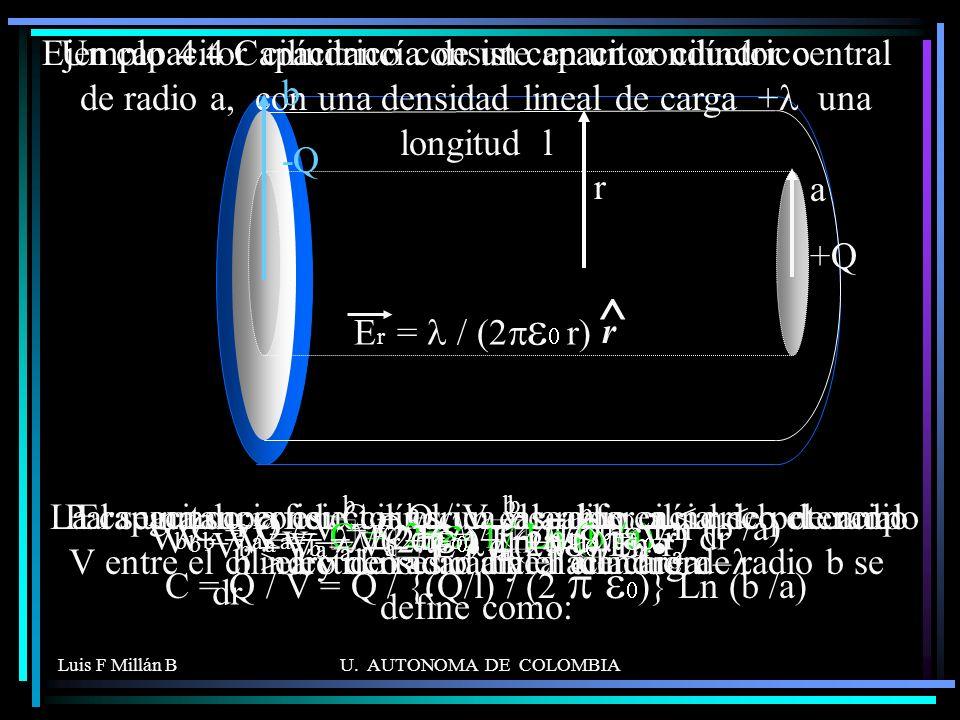 Luis F Millán BU. AUTONOMA DE COLOMBIA El segundo conductor es un cascaron cilíndrico de radio b > a y densidad lineal de carga – Para una superficie