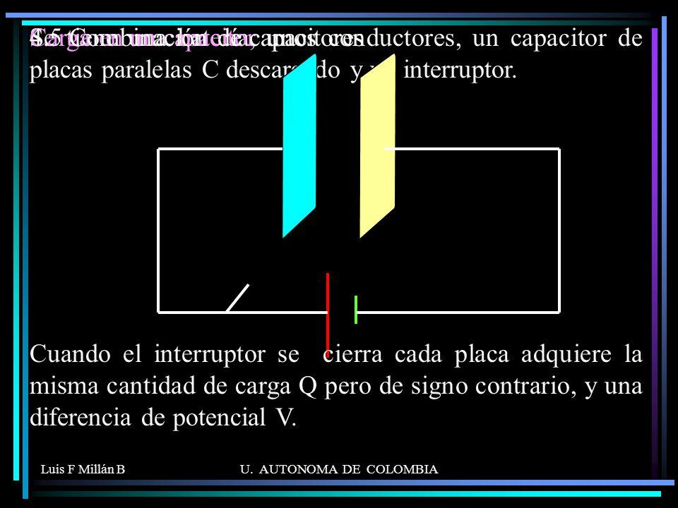 Luis F Millán BU. AUTONOMA DE COLOMBIA Se tiene una batería, unos conductores, un capacitor de placas paralelas C descargado y un interruptor. Carga e