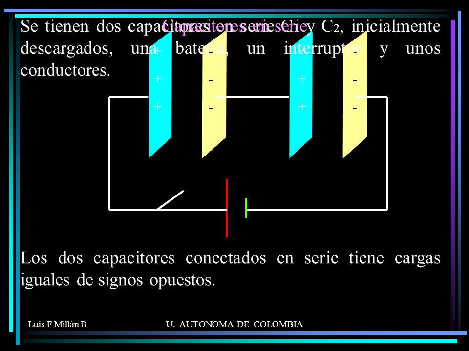 Luis F Millán BU. AUTONOMA DE COLOMBIA ++++++ ------ ------ ++++++ Se tienen dos capacitores en serie C 1 y C 2, inicialmente descargados, una batería