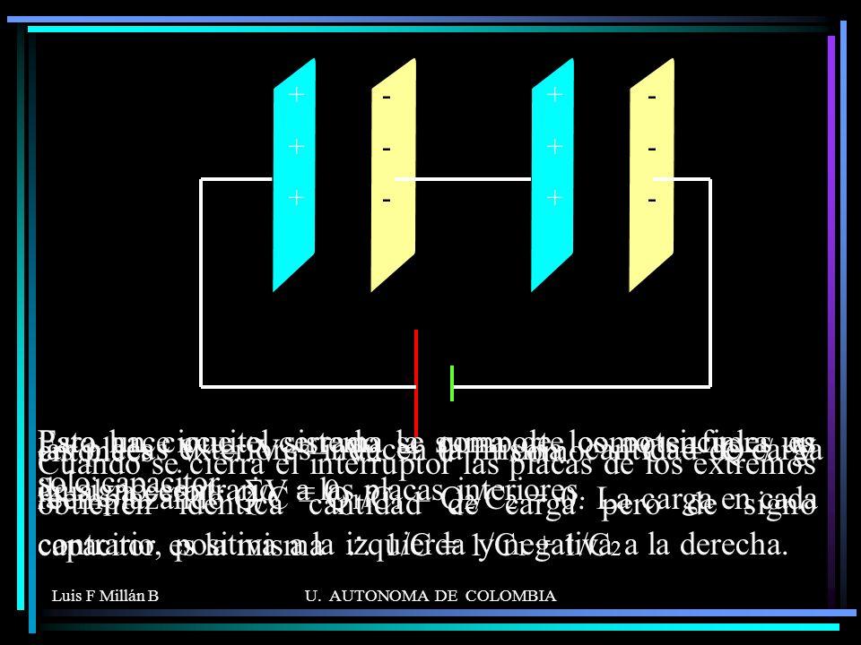 Luis F Millán BU. AUTONOMA DE COLOMBIA Esto hace que el sistema se comporte como si fuera un solo capacitor. entonces V – V 1 – V 2 = 0 como C = Q / V