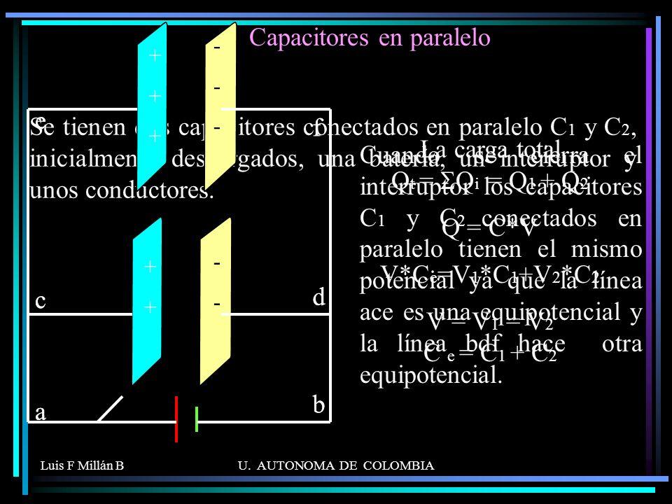 Luis F Millán BU. AUTONOMA DE COLOMBIA La carga total Q t = Q i = Q 1 + Q 2 Q = C*V V*C e =V 1 *C 1 +V 2 *C 2 V = V 1 = V 2 C e = C 1 + C 2 Cuando se