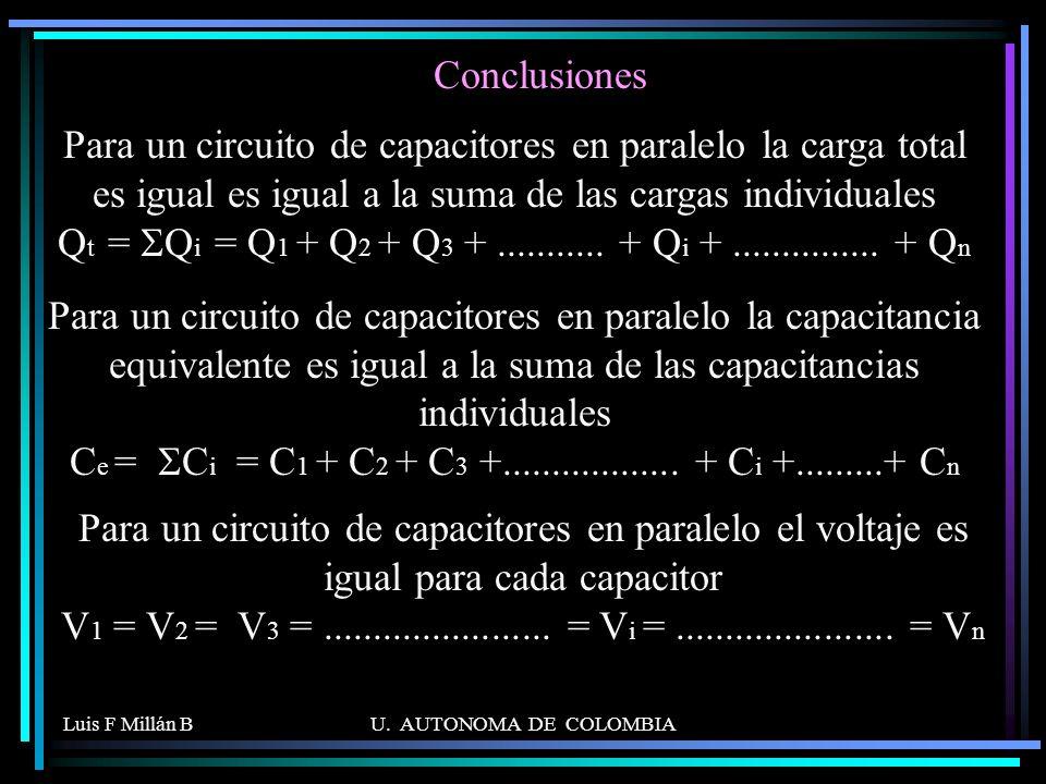 Luis F Millán BU. AUTONOMA DE COLOMBIA Para un circuito de capacitores en paralelo la carga total es igual es igual a la suma de las cargas individual