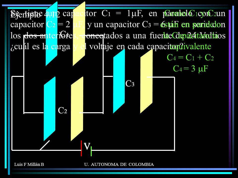 Luis F Millán BU. AUTONOMA DE COLOMBIA C1C1 C2C2 C3C3 V + ++++++ ++++ ------ - ---- C1C1 C2C2 C3C3 V Se tiene un capacitor C 1 = 1 F, en paralelo con