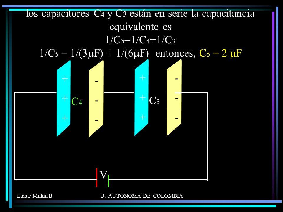 Luis F Millán BU. AUTONOMA DE COLOMBIA C4C4 C3C3 V ++++++ ++++++ ------ ------ los capacitores C 4 y C 3 están en serie la capacitancia equivalente es