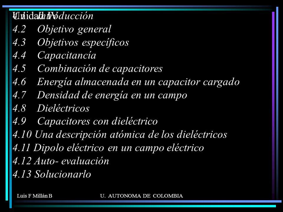 Luis F Millán BU. AUTONOMA DE COLOMBIA 4.1 Introducción 4.2 Objetivo general 4.3 Objetivos específicos 4.4 Capacitancía 4.5 Combinación de capacitores