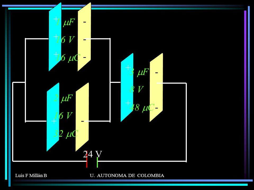 Luis F Millán BU. AUTONOMA DE COLOMBIA + ++++++ ++++ ------ - ---- 1 F 16 V 16 C 24 V 2 F 16 V 32 C 3 F 8 V 48 C