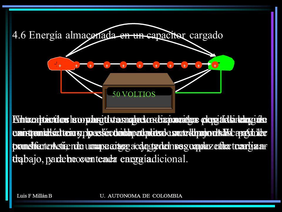Luis F Millán BU. AUTONOMA DE COLOMBIA Entre los dos conductores de un capacitor cargado hay un campo eléctrico, y ese campo puede acelerar una carga