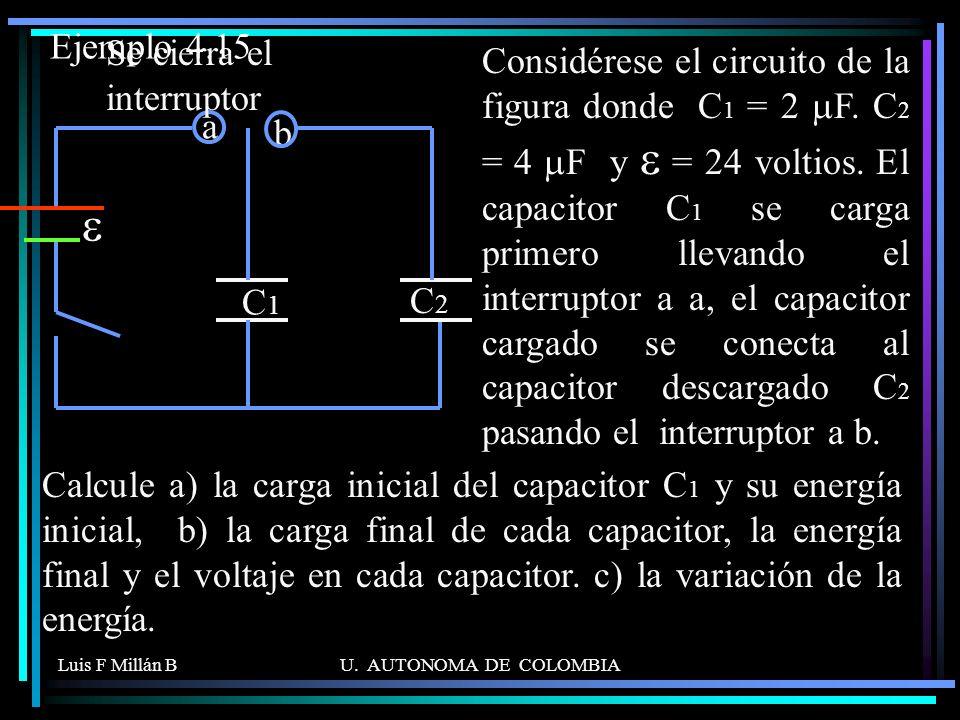 Luis F Millán BU. AUTONOMA DE COLOMBIA Ejemplo 4.15 a b C1C1 C2C2 Considérese el circuito de la figura donde C 1 = 2 F. C 2 = 4 F y = 24 voltios. El c