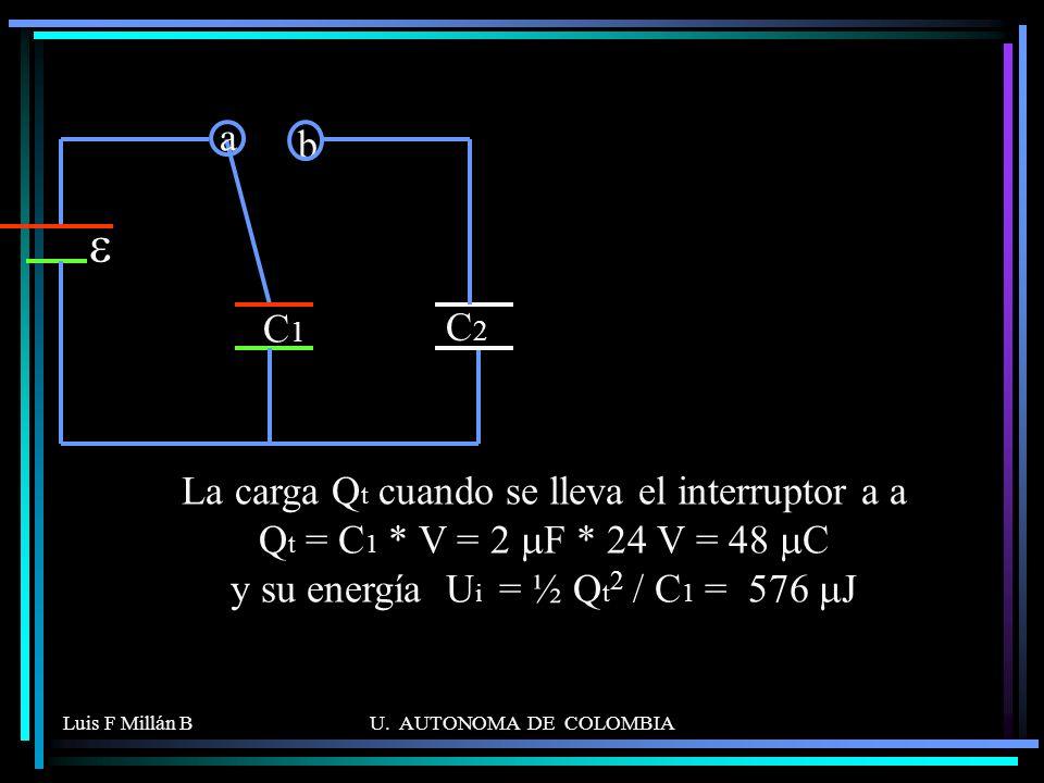 Luis F Millán BU. AUTONOMA DE COLOMBIA a b C1C1 C2C2 La carga Q t cuando se lleva el interruptor a a Q t = C 1 * V = 2 F * 24 V = 48 C y su energía U